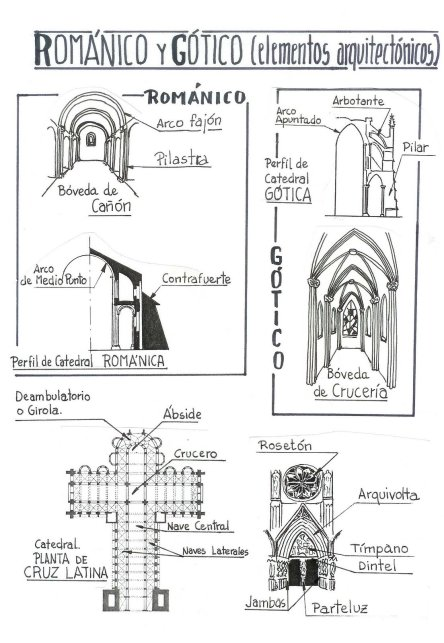 Arquitectura románica y gótica